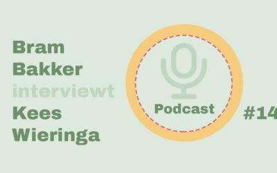 Balanskliniek podcast #14:musicusKees Wieringa